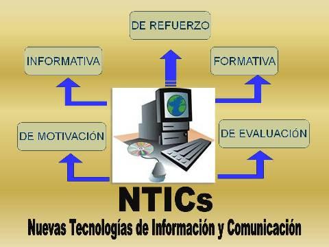 Resultado de imagen para LAS NTICS